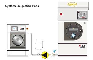 machine de nettoyage sec hydrocarbure lave linge sec. Black Bedroom Furniture Sets. Home Design Ideas