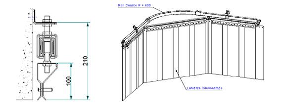 Rails coulissants pour lani res portes lani res Porte coulissante courbe