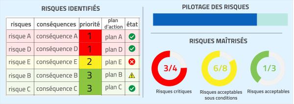analyse-des-risques-fournisseurs-tableau-de-bord-KPi-techni-contact