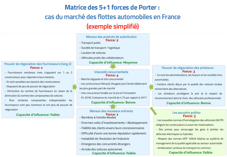 exemple-forces-de-porter-techni-contact