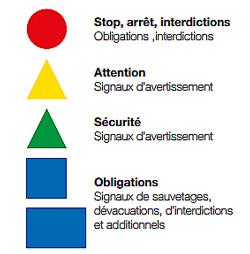 Pour plus d informations techniques n h sitez pas nous contacter - Panneau de signalisation personnalise ...