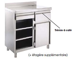 meuble neutre machine caf table de restaurant en m tal techni contact. Black Bedroom Furniture Sets. Home Design Ideas